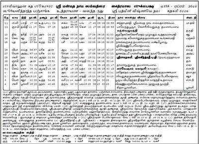 Manmatha - Tamil