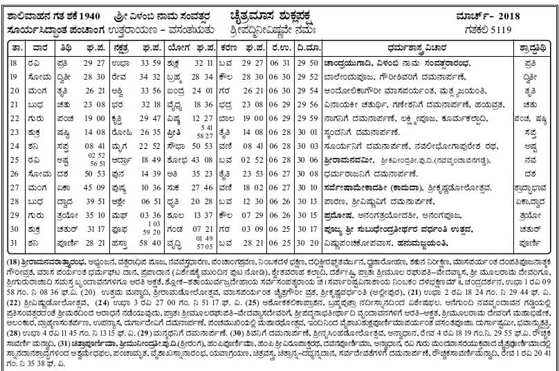 Panchangam 2014 pdf ontikoppal